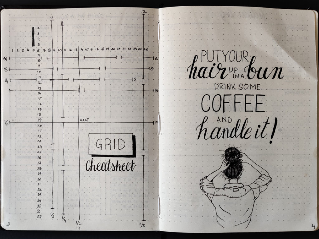 Learned how to use a bullet journal